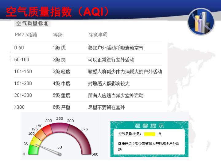 空气质量指数(