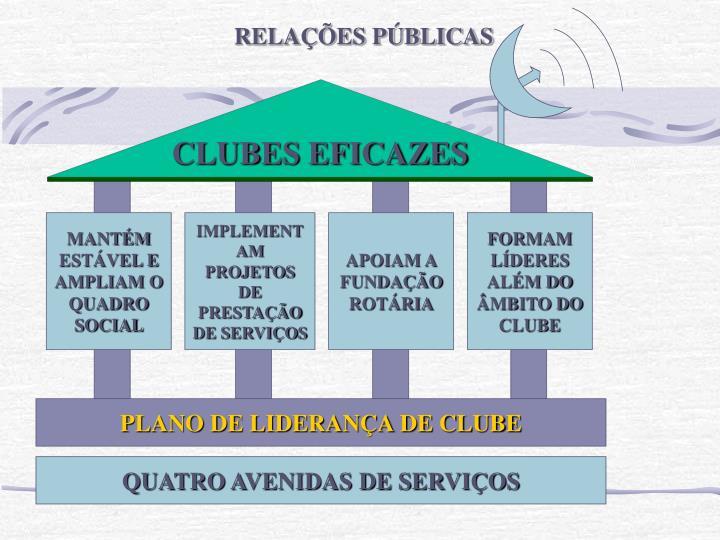 CLUBES EFICAZES