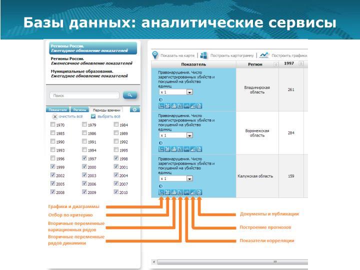 Базы данных: аналитические сервисы