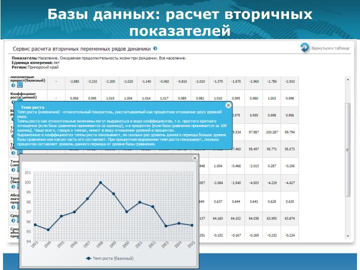Базы данных: расчет вторичных показателей