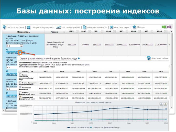 Базы данных: построение индексов