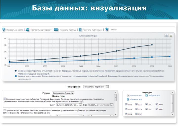 Базы данных: визуализация