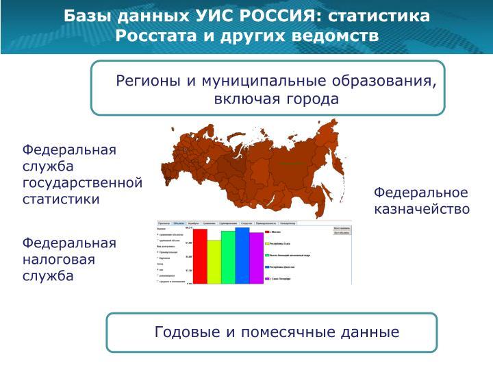 Базы данных УИС РОССИЯ: статистика Росстата и других ведомств