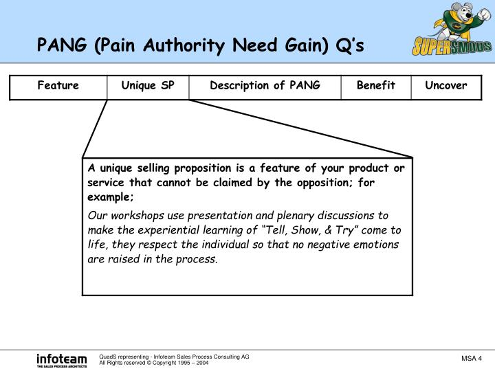 PANG (Pain Authority Need Gain) Q's