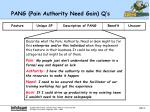 pang pain authority need gain q s3