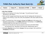 pang pain authority need gain q s6