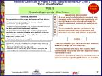 topic specification4
