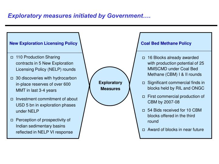 Exploratory measures initiated by Government….