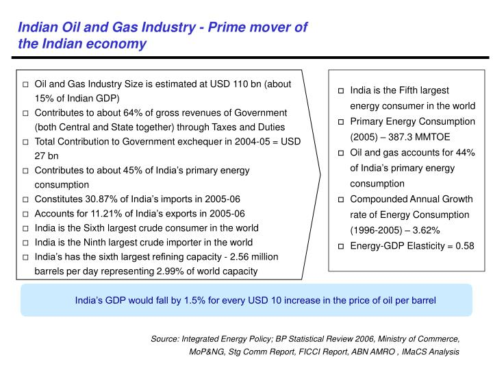 Indian Oil and Gas Industry - Prime mover of