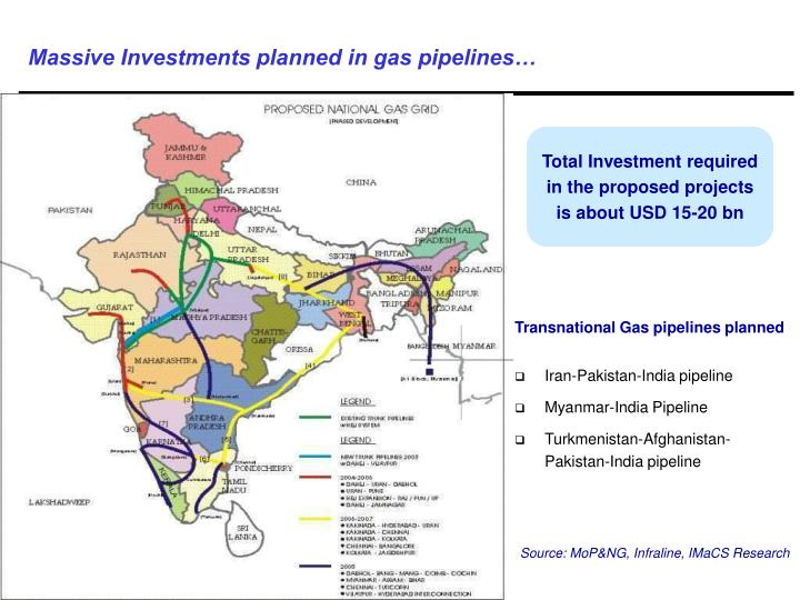 Massive Investments planned in gas pipelines…
