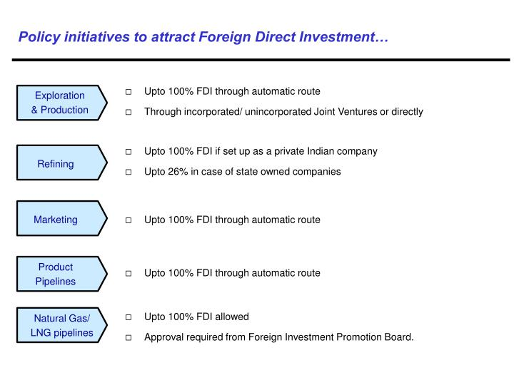 Policy initiatives to attract Foreign Direct Investment…