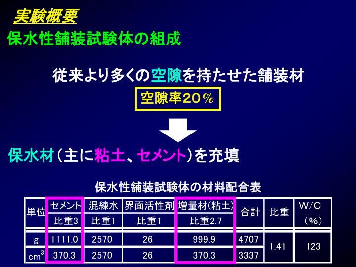 保水性舗装試験体の材料配合表