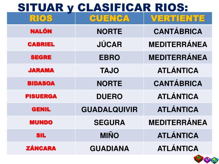 SITUAR y CLASIFICAR RIOS: