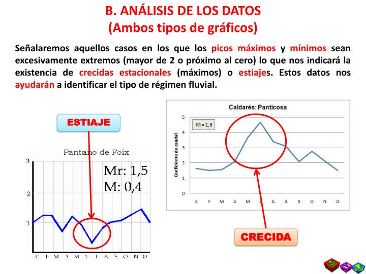 B. ANÁLISIS DE LOS DATOS