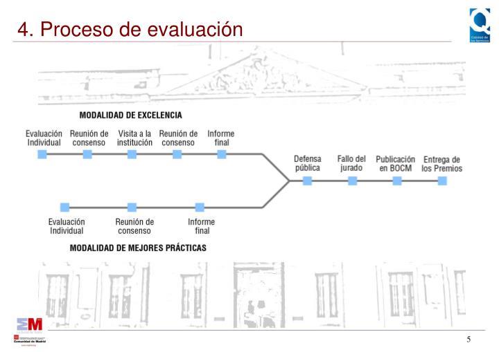 4. Proceso de evaluación