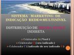 sistema marketing de indica o rede multin vel distribui o de renda extra indireta