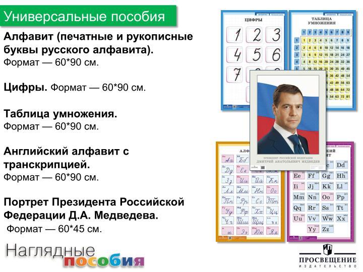 Алфавит (печатные и рукописные буквы русского алфавита).