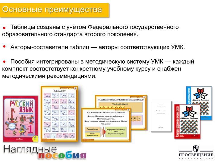 Таблицы созданы с учётом Федерального государственного   образовательного стандарта второго поколения.