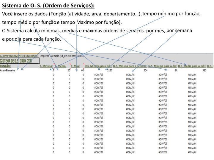 Sistema de O. S. (Ordem de Serviços):