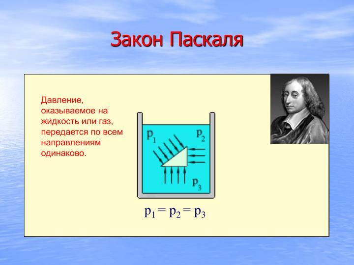 Закон Паскаля