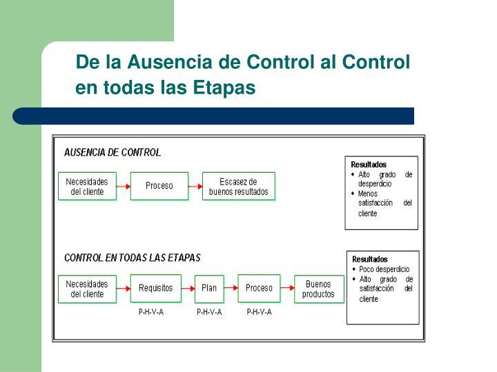 De la Ausencia de Control al Control