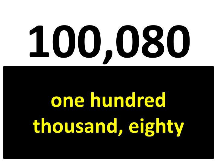 100,080