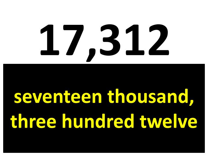 17,312