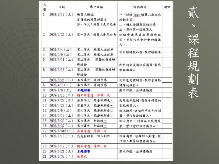 貳、課程規劃表