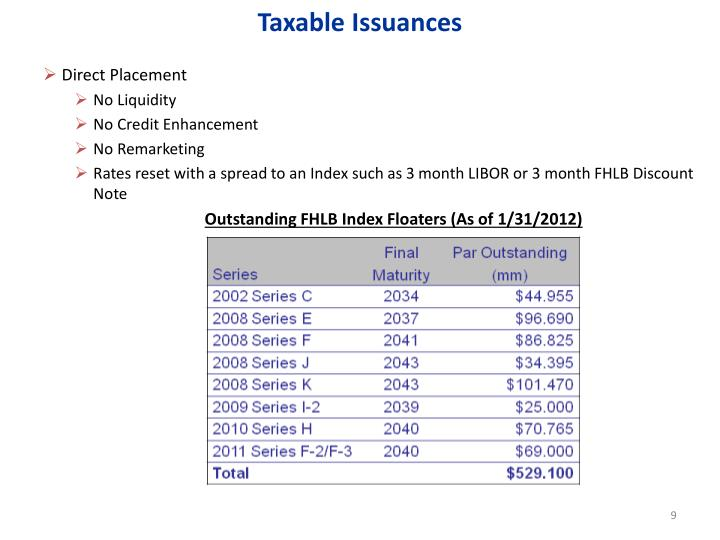 Taxable Issuances