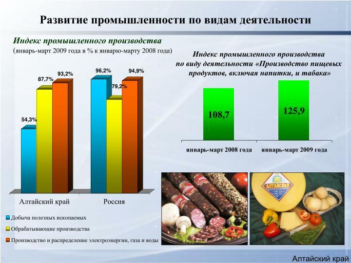 Развитие промышленности по видам деятельности