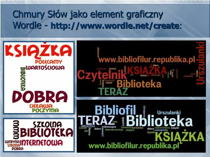 Chmury Słów jako element graficzny