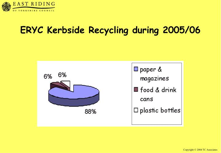 ERYC Kerbside Recycling during 2005/06