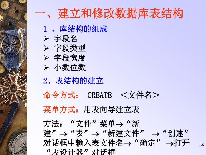 一、建立和修改数据库表结构