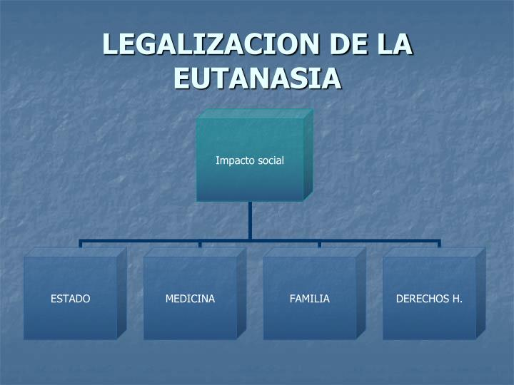 LEGALIZACION DE LA EUTANASIA