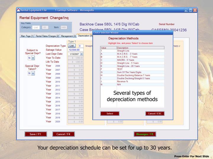 Several types of depreciation methods