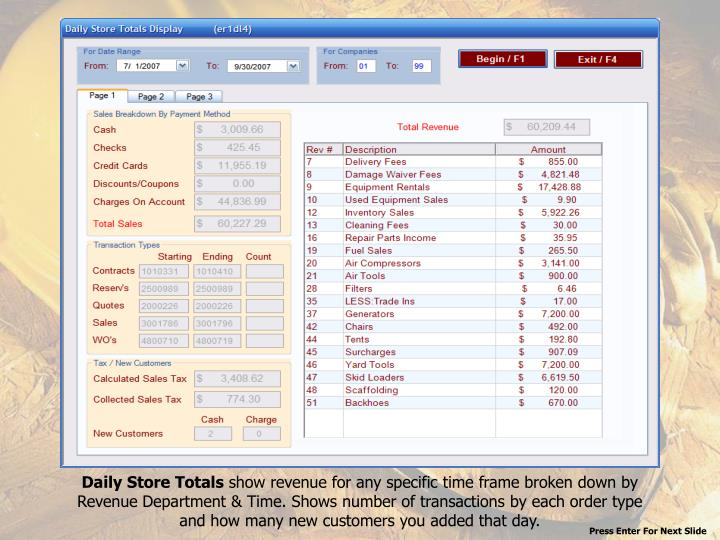 Daily Store Totals
