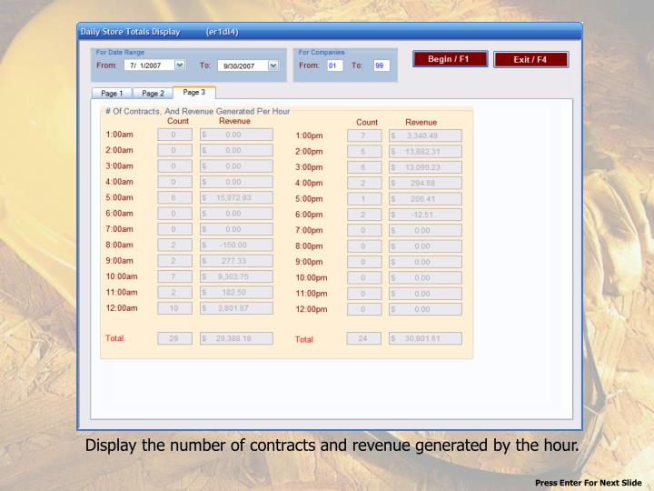 Display the number of contracts and revenue generated by the hour.
