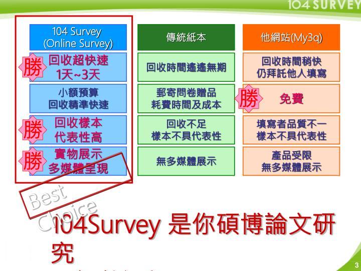 104 Survey
