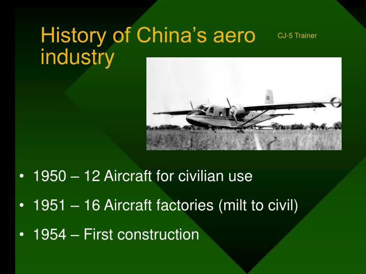 History of China's aero industry