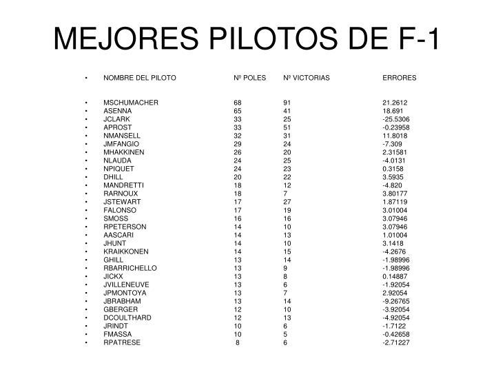 MEJORES PILOTOS DE F-1