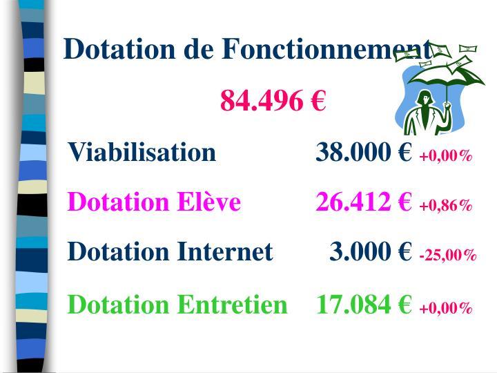 Dotation de Fonctionnement
