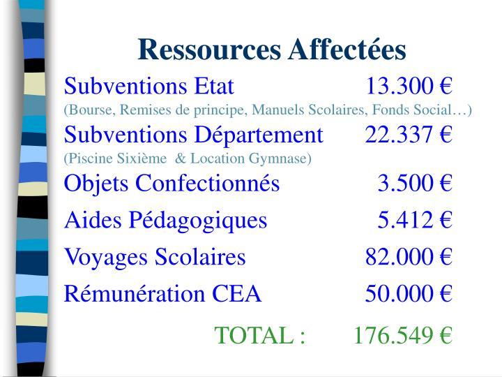 Ressources Affectées