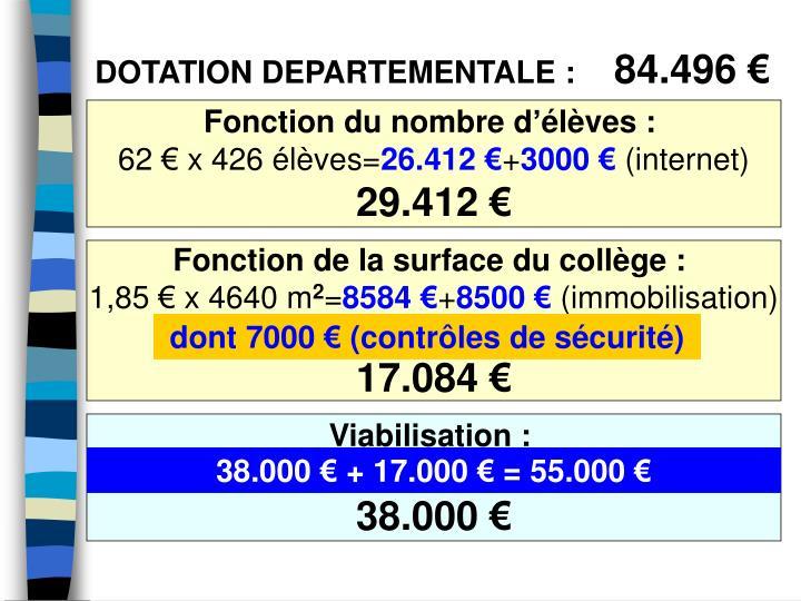 DOTATION DEPARTEMENTALE :