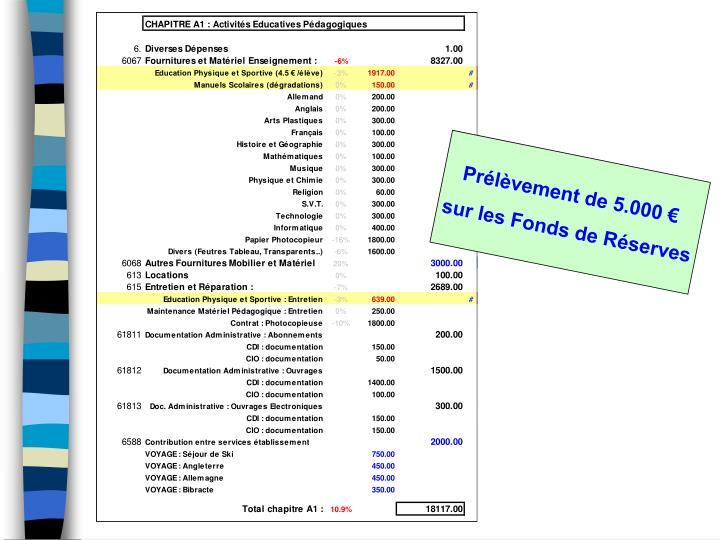 Prélèvement de 5.000 €