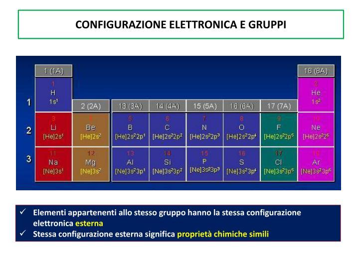 CONFIGURAZIONE ELETTRONICA E GRUPPI