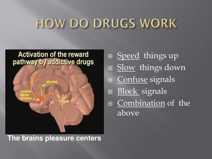 HOW DO DRUGS WORK
