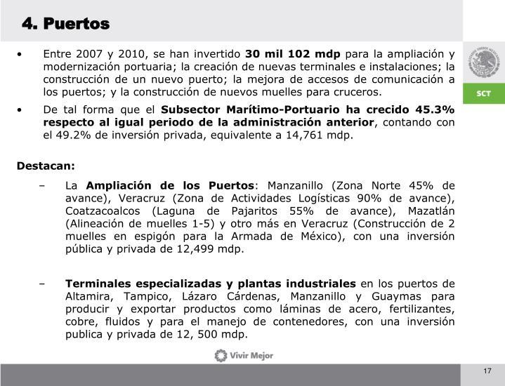 4. Puertos