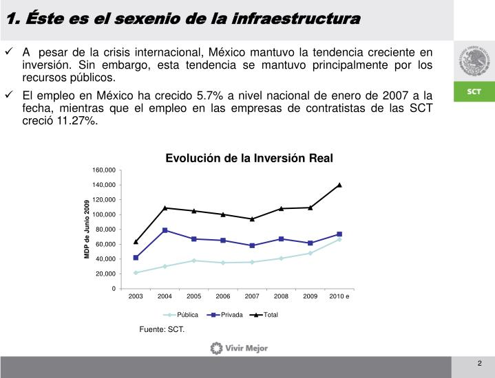 1. Éste es el sexenio de la infraestructura