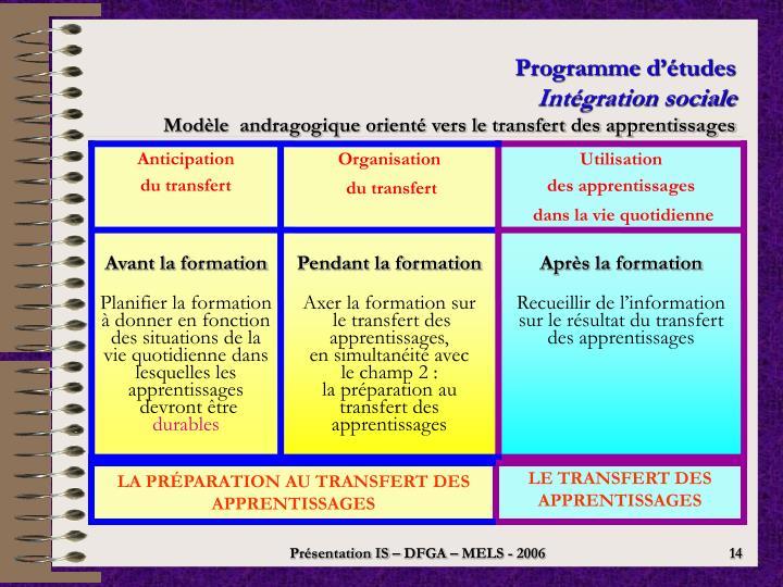 Programme d'études