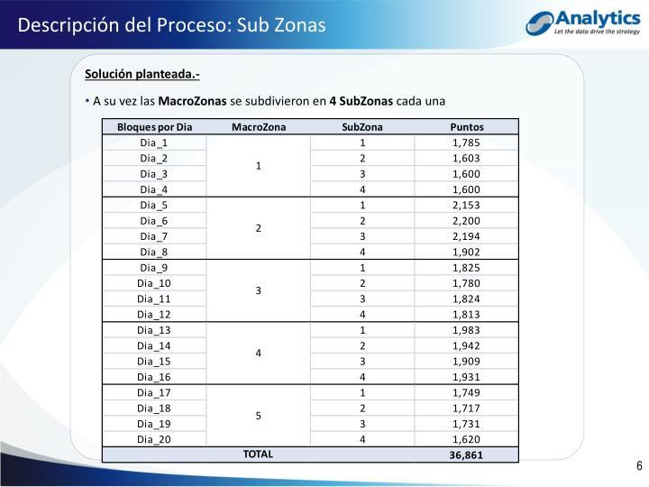Descripción del Proceso: Sub Zonas